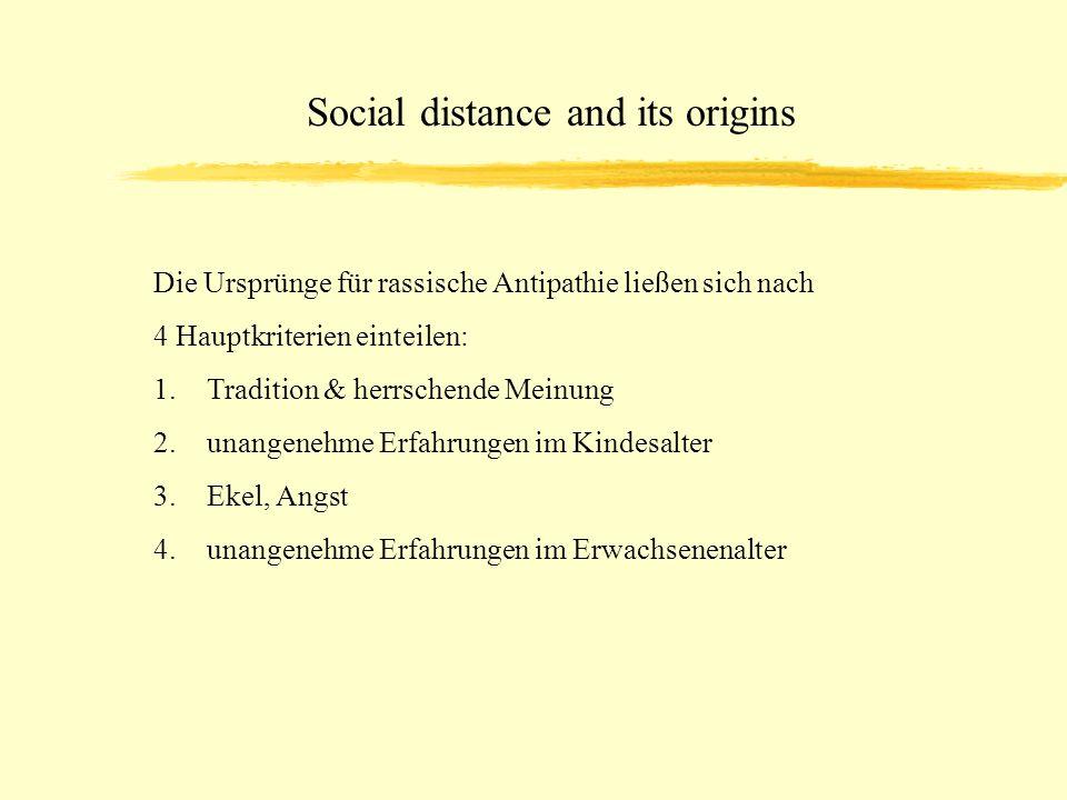Social distance and its origins Die Ursprünge für rassische Antipathie ließen sich nach 4 Hauptkriterien einteilen: 1.Tradition & herrschende Meinung