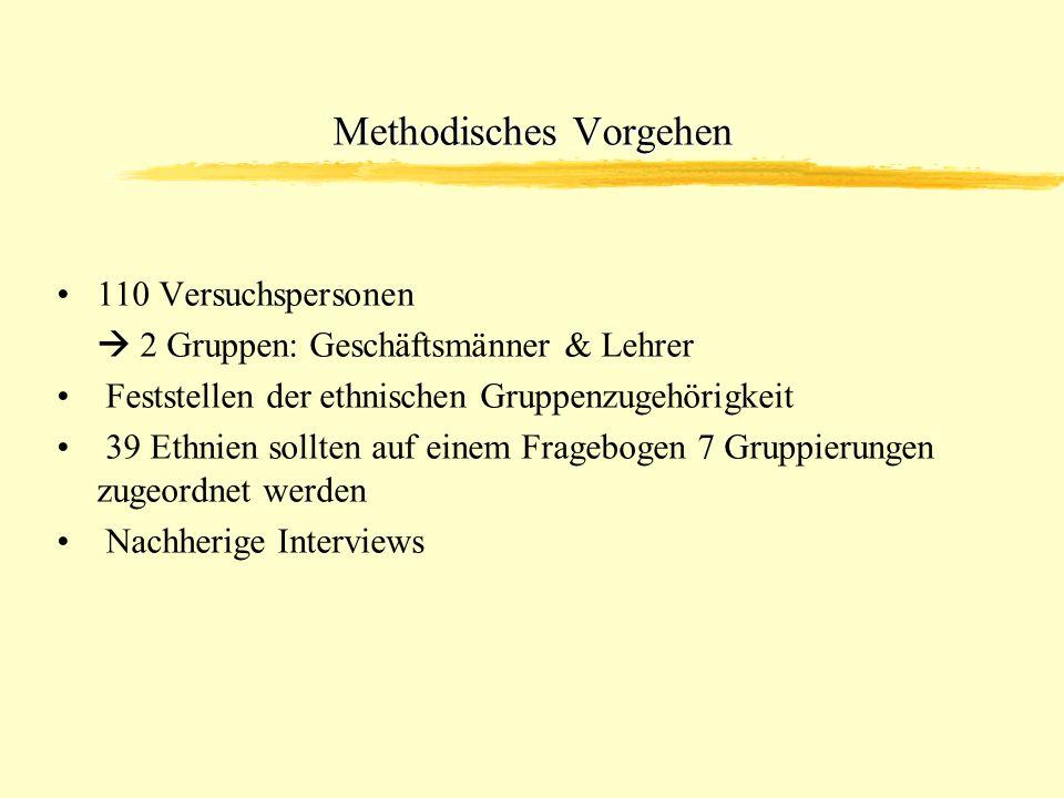 Methodisches Vorgehen 110 Versuchspersonen 2 Gruppen: Geschäftsmänner & Lehrer Feststellen der ethnischen Gruppenzugehörigkeit 39 Ethnien sollten auf