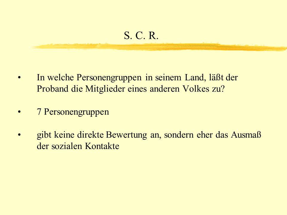 S. C. R. In welche Personengruppen in seinem Land, läßt der Proband die Mitglieder eines anderen Volkes zu? 7 Personengruppen gibt keine direkte Bewer