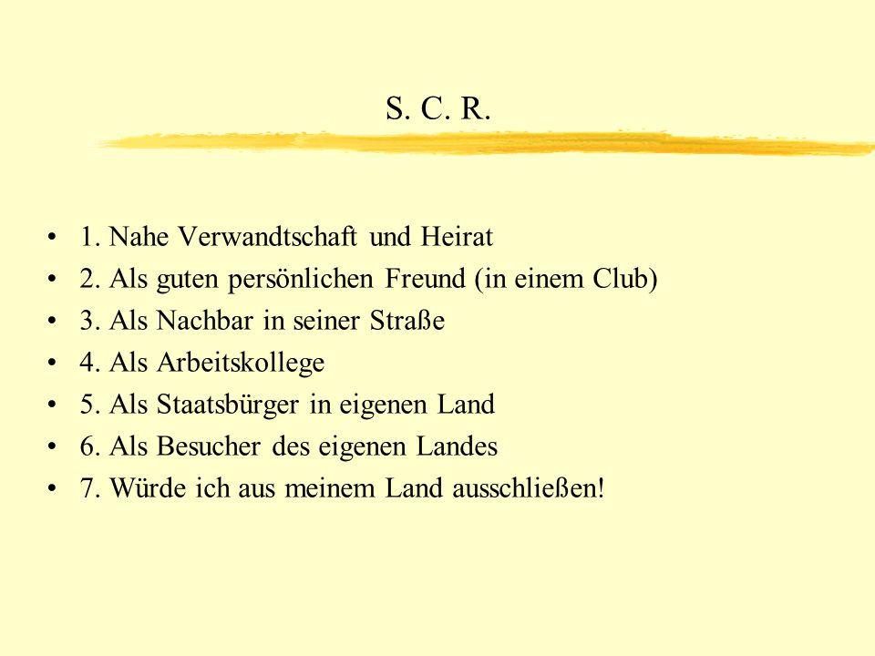 S. C. R. 1. Nahe Verwandtschaft und Heirat 2. Als guten persönlichen Freund (in einem Club) 3. Als Nachbar in seiner Straße 4. Als Arbeitskollege 5. A