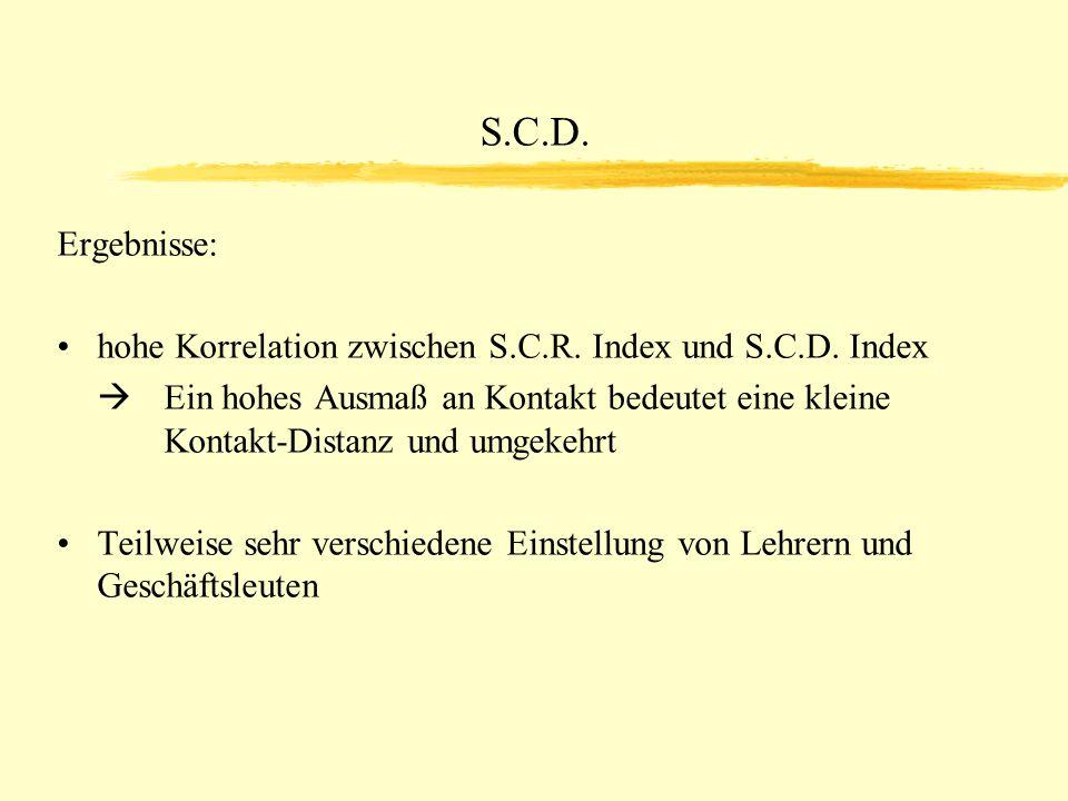 S.C.D. Ergebnisse: hohe Korrelation zwischen S.C.R. Index und S.C.D. Index Ein hohes Ausmaß an Kontakt bedeutet eine kleine Kontakt-Distanz und umgeke