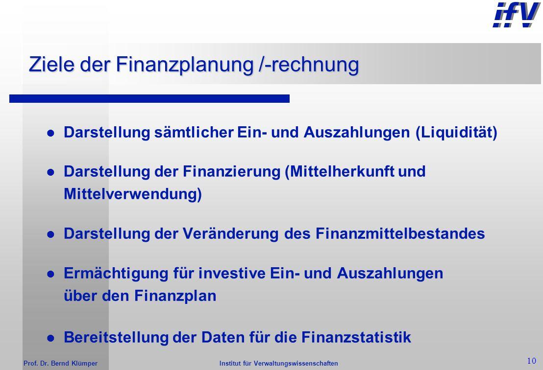Institut für Verwaltungswissenschaften Prof. Dr. Bernd Klümper 9 Erfahrungen mit der Ergebnisplanung /-rechnung Besseres Verständnis der Rechnungswese