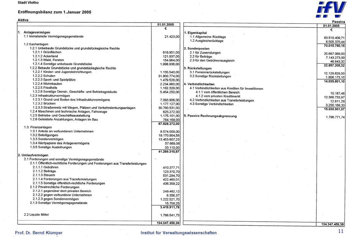 Institut für Verwaltungswissenschaften Prof. Dr. Bernd Klümper 10 Ziele der Finanzplanung /-rechnung Darstellung sämtlicher Ein- und Auszahlungen (Liq