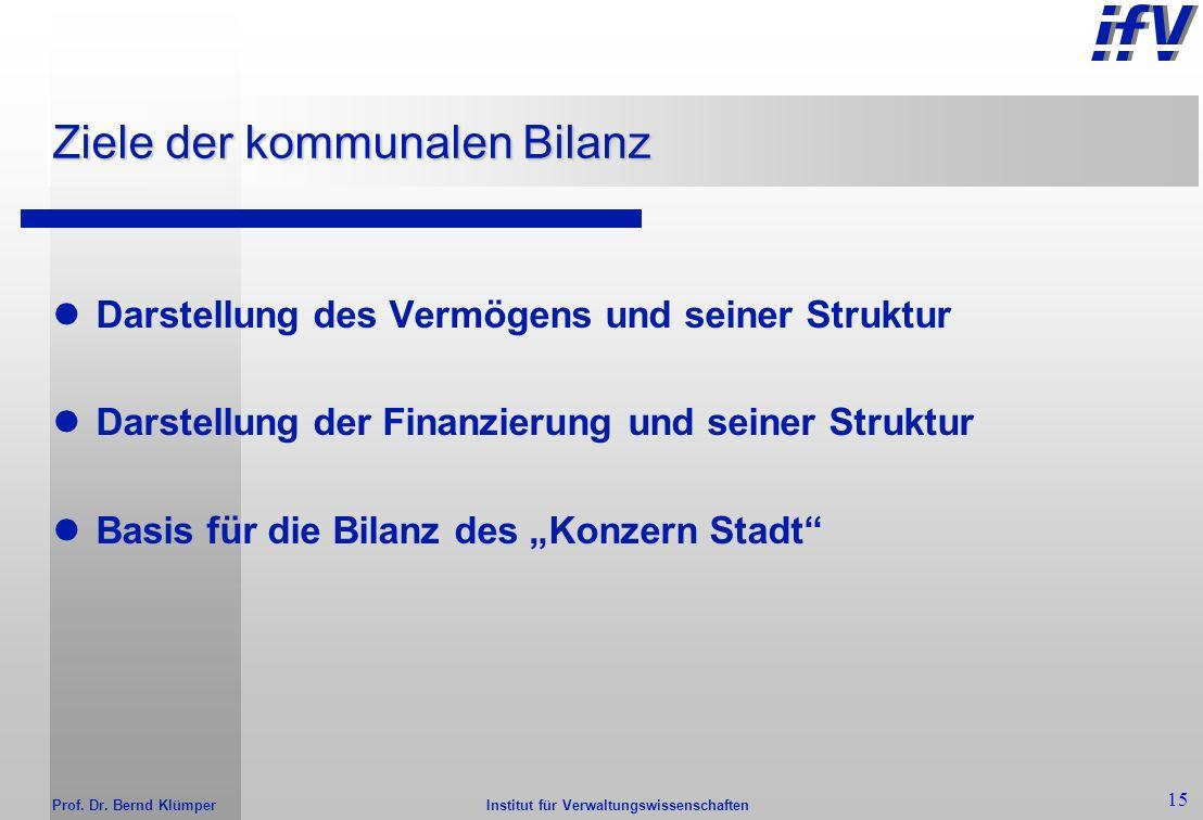 Institut für Verwaltungswissenschaften Prof. Dr. Bernd Klümper 14 Die kommunale Bilanz Aktiva Bilanz Passiva Anlagevermögen Eigenkapital Allgemeine Rü