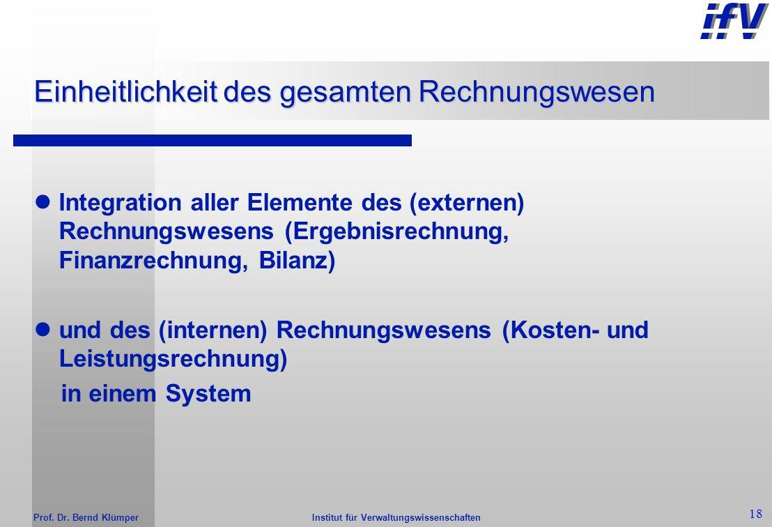 Institut für Verwaltungswissenschaften Prof. Dr. Bernd Klümper 17 Rückstellungen dienen der periodengerechten Zuordnung sind ungewisse Verbindlichkeit