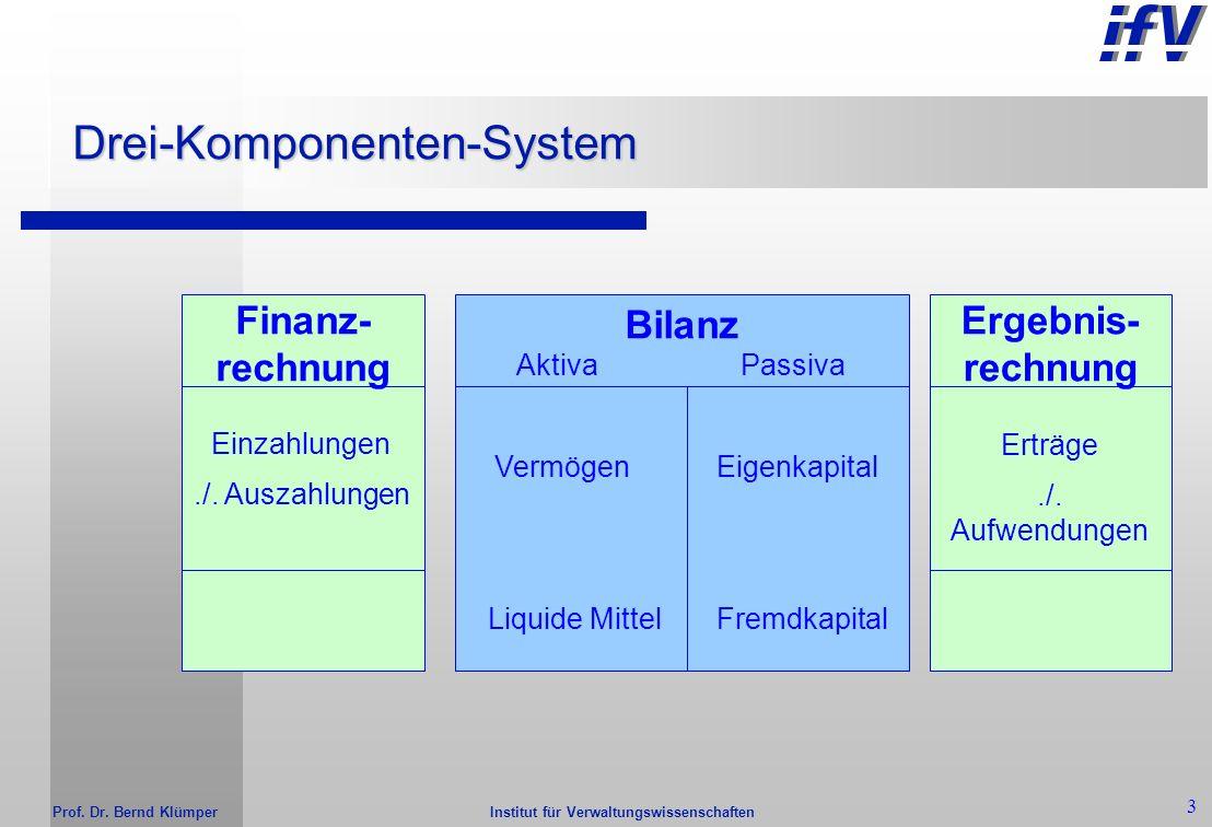 Institut für Verwaltungswissenschaften Prof. Dr. Bernd Klümper 2 Ziele des Neuen Kommunalen Finanzmanagements Darstellung des Ressourcenverbrauchs und