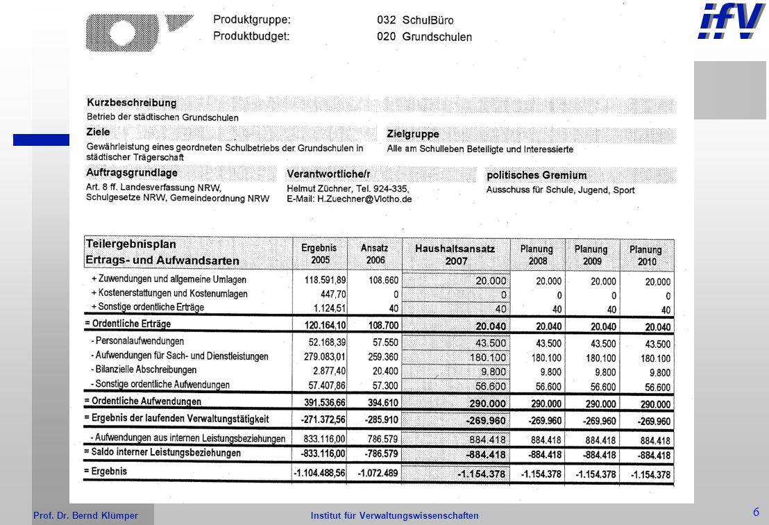 Institut für Verwaltungswissenschaften Prof. Dr. Bernd Klümper 5