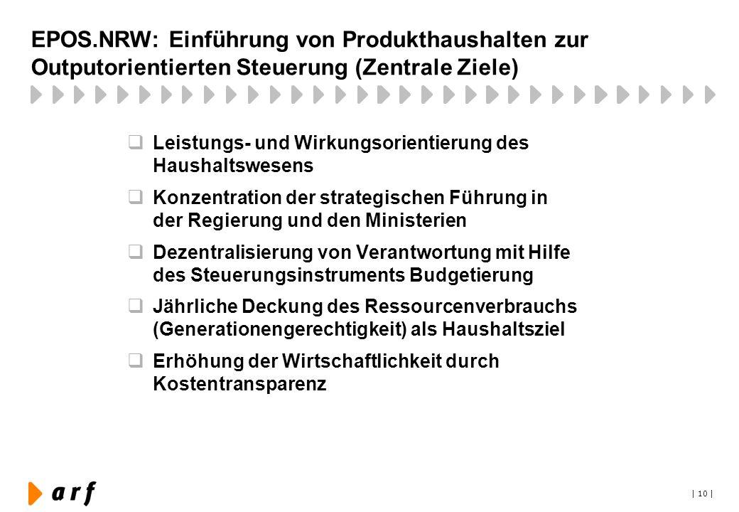 | 10 | EPOS.NRW: Einführung von Produkthaushalten zur Outputorientierten Steuerung (Zentrale Ziele) qLeistungs- und Wirkungsorientierung des Haushalts