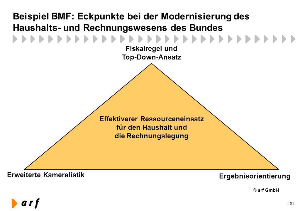 | 5 | Beispiel BMF: Eckpunkte bei der Modernisierung des Haushalts- und Rechnungswesens des Bundes Fiskalregel und Top-Down-Ansatz Ergebnisorientierun