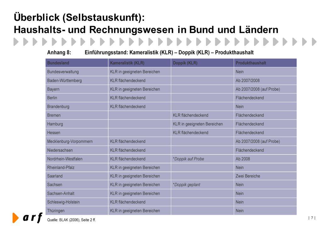 | 7 | Überblick (Selbstauskunft): Haushalts- und Rechnungswesen in Bund und Ländern