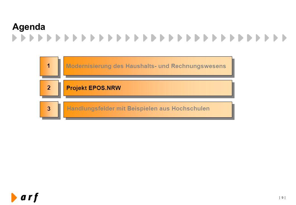 | 9 | Agenda 1 3 2 Modernisierung des Haushalts- und Rechnungswesens Handlungsfelder mit Beispielen aus Hochschulen Projekt EPOS.NRW
