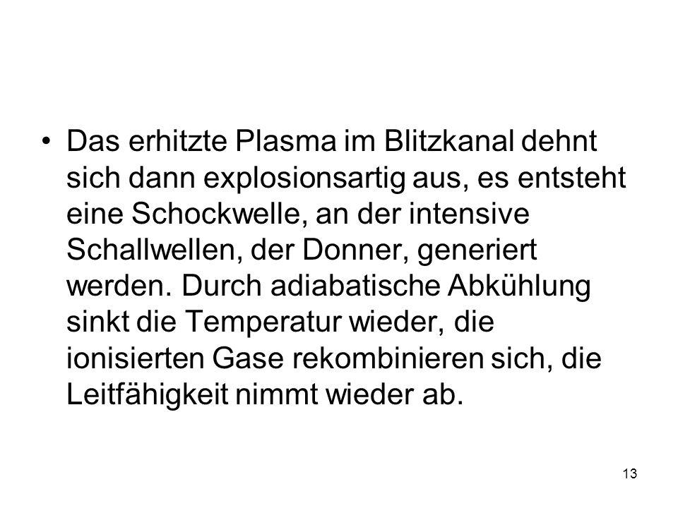 13 Das erhitzte Plasma im Blitzkanal dehnt sich dann explosionsartig aus, es entsteht eine Schockwelle, an der intensive Schallwellen, der Donner, gen
