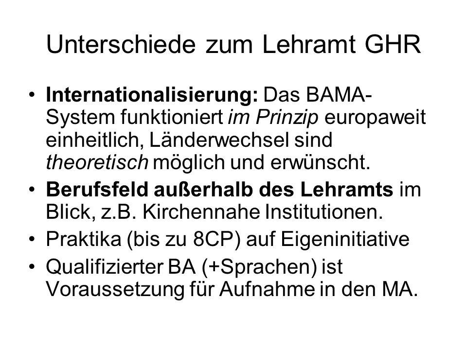 Unterschiede zum Lehramt GHR Internationalisierung: Das BAMA- System funktioniert im Prinzip europaweit einheitlich, Länderwechsel sind theoretisch möglich und erwünscht.