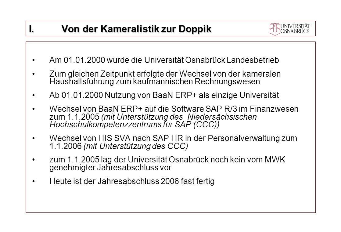 I.Von der Kameralistik zur Doppik Am 01.01.2000 wurde die Universität Osnabrück Landesbetrieb Zum gleichen Zeitpunkt erfolgte der Wechsel von der kame