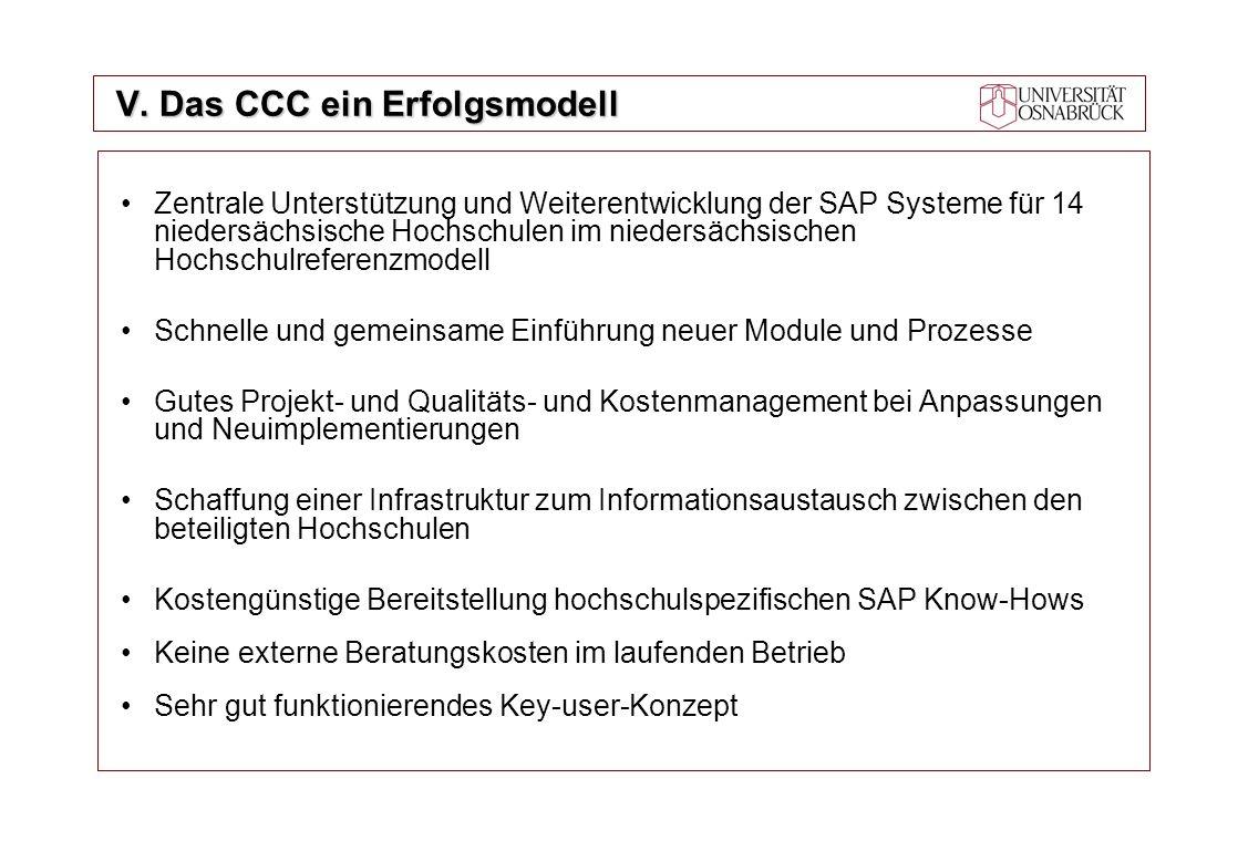 V. Das CCC ein Erfolgsmodell Zentrale Unterstützung und Weiterentwicklung der SAP Systeme für 14 niedersächsische Hochschulen im niedersächsischen Hoc
