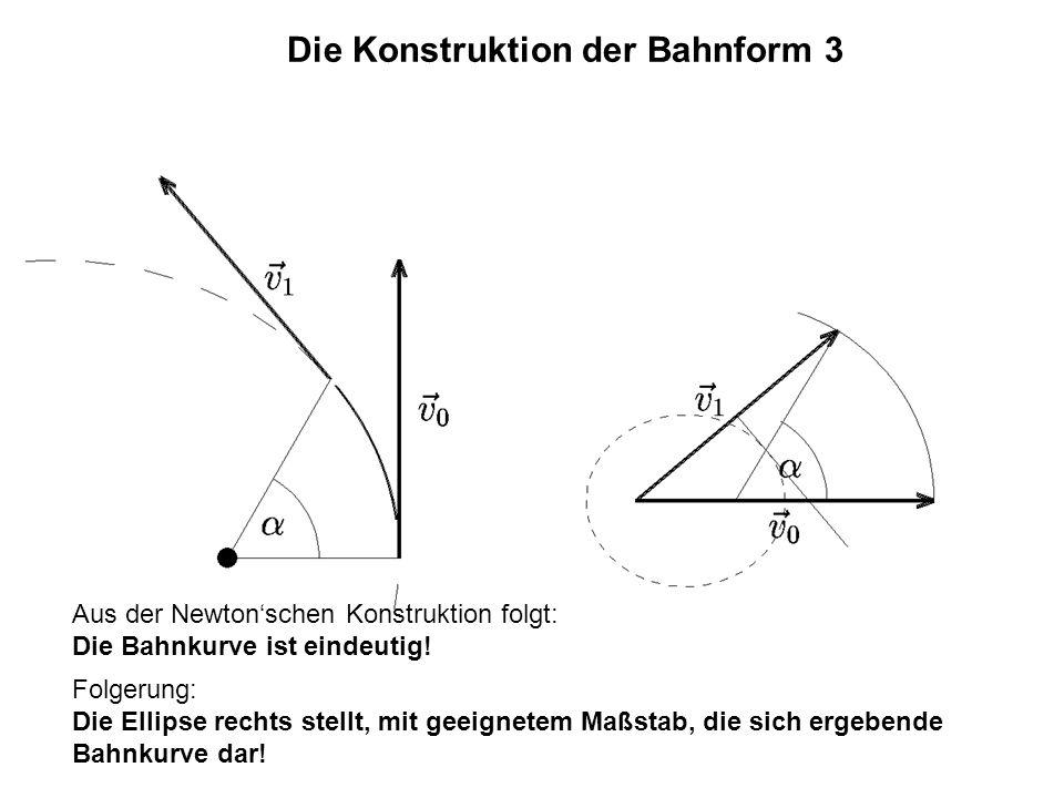 Die Konstruktion der Bahnform 3 Aus der Newtonschen Konstruktion folgt: Die Bahnkurve ist eindeutig! Folgerung: Die Ellipse rechts stellt, mit geeigne