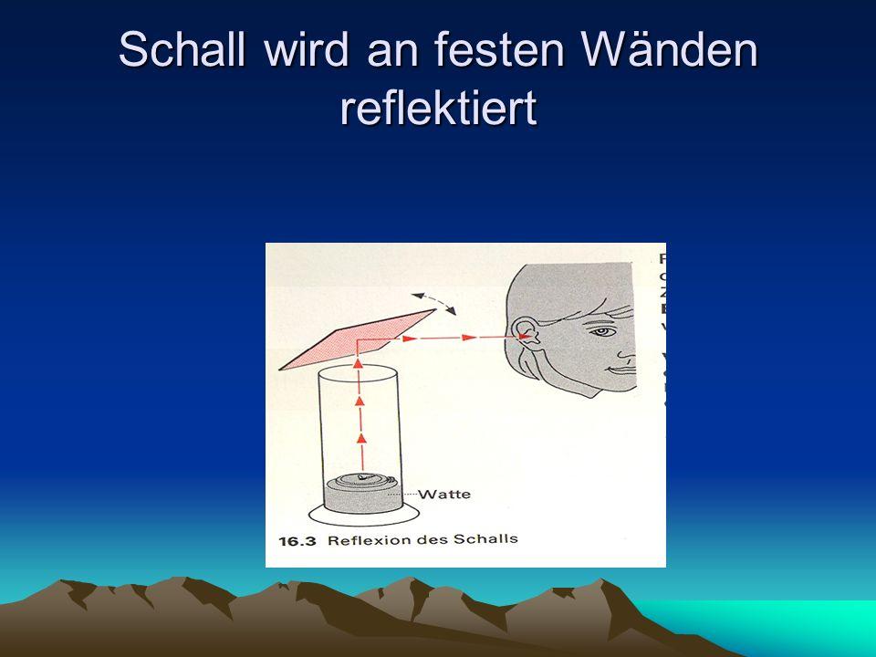 Der Schallerzeugende Gegenstand heißt: Schallquelle oder Schallerreger Das Ohr, dass den Schall wahrnimmt bezeichnet man als Schallempfänger