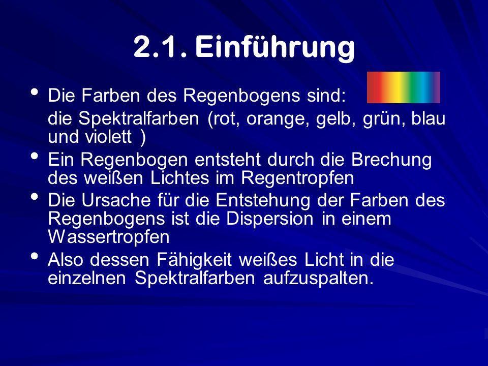 2.1. Einführung Die Farben des Regenbogens sind: die Spektralfarben (rot, orange, gelb, grün, blau und violett ) Ein Regenbogen entsteht durch die Bre