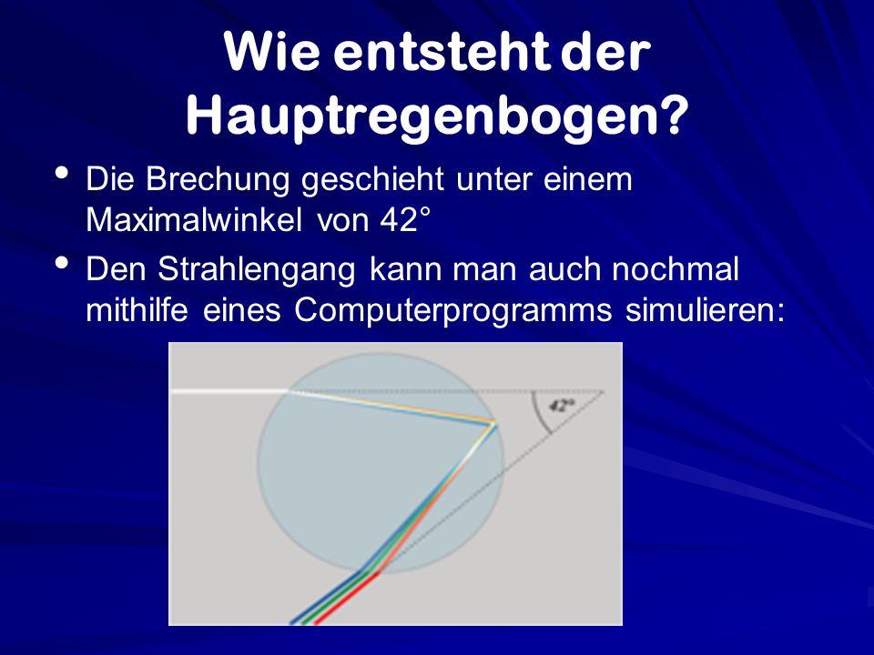 Wie entsteht der Hauptregenbogen? Die Brechung geschieht unter einem Maximalwinkel von 42° Den Strahlengang kann man auch nochmal mithilfe eines Compu