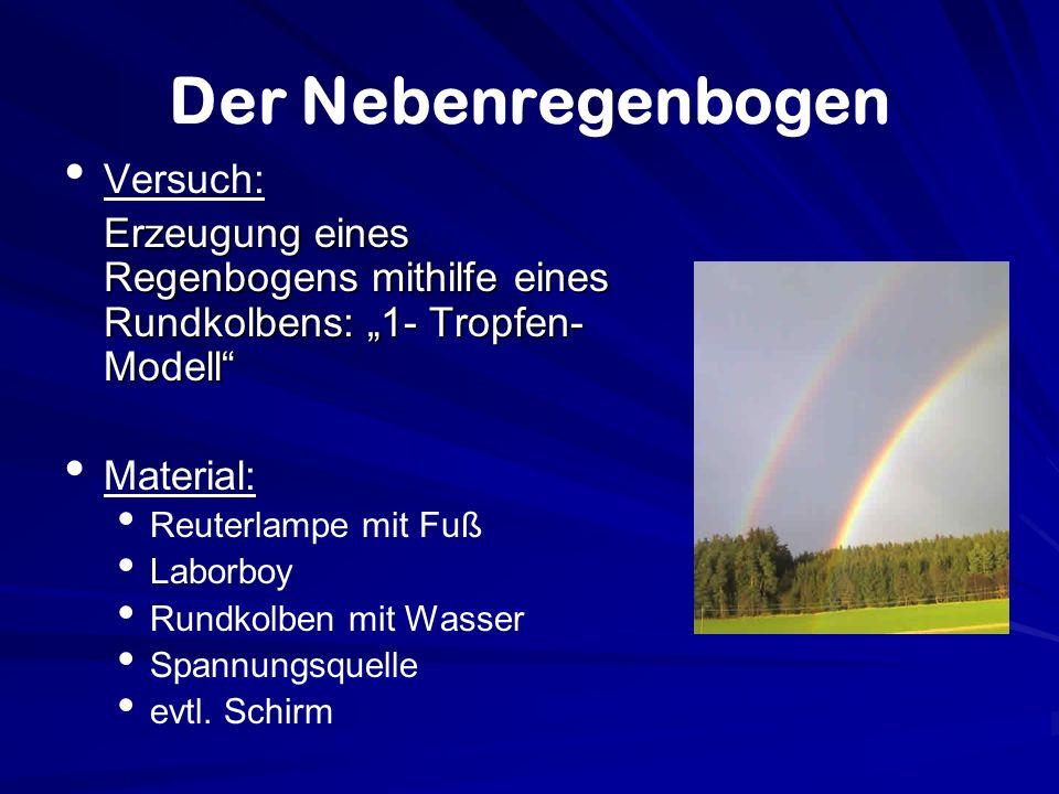 Versuch: Erzeugung eines Regenbogens mithilfe eines Rundkolbens: 1- Tropfen- Modell Material: Reuterlampe mit Fuß Laborboy Rundkolben mit Wasser Spann