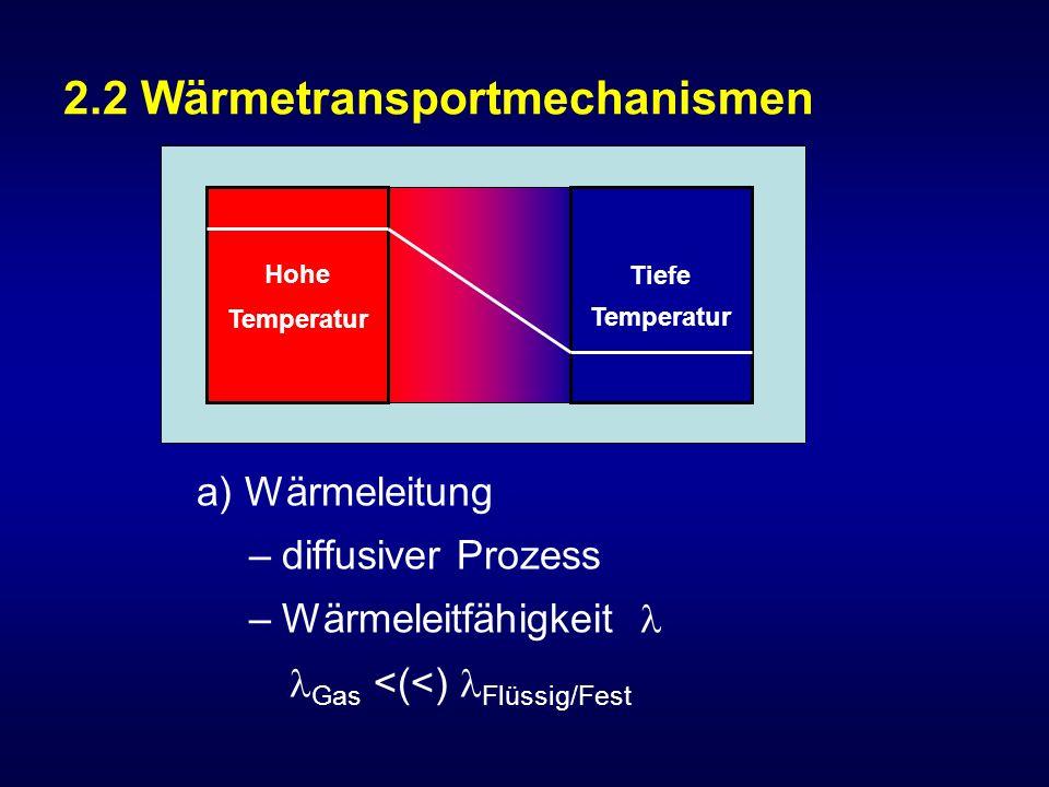2.2 Wärmetransportmechanismen a) Wärmeleitung –diffusiver Prozess –Wärmeleitfähigkeit Gas <(<) Flüssig/Fest Tiefe Temperatur Hohe Temperatur