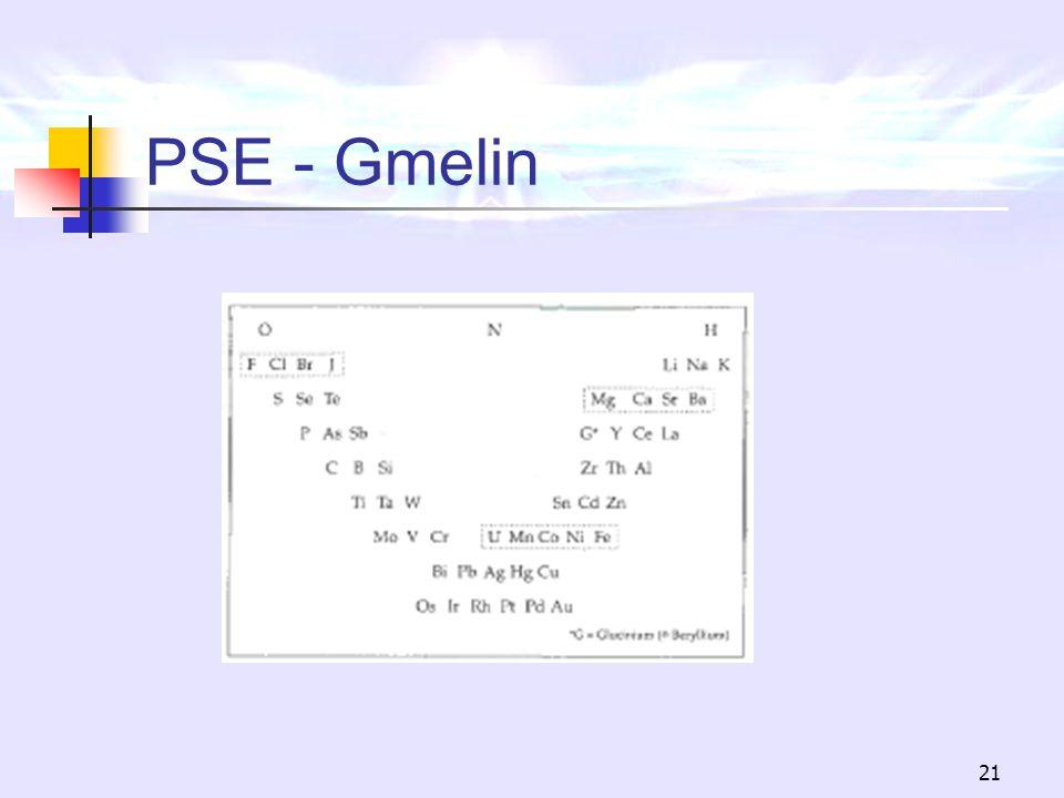 21 PSE - Gmelin