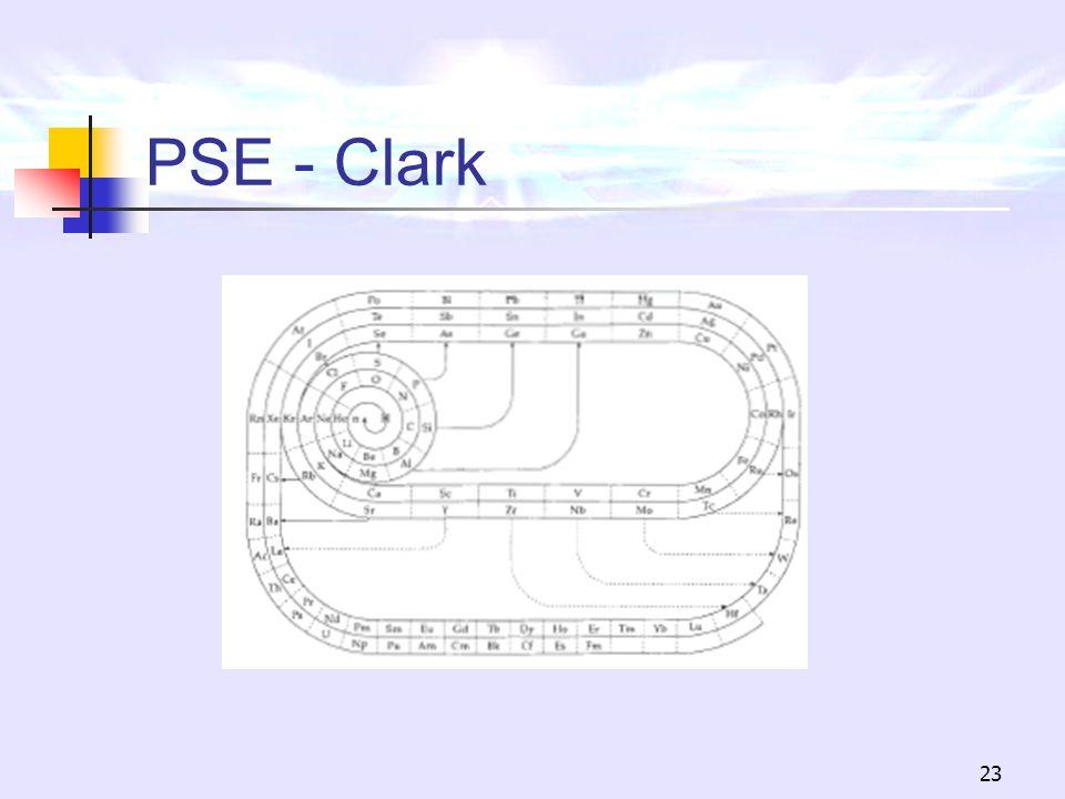 23 PSE - Clark