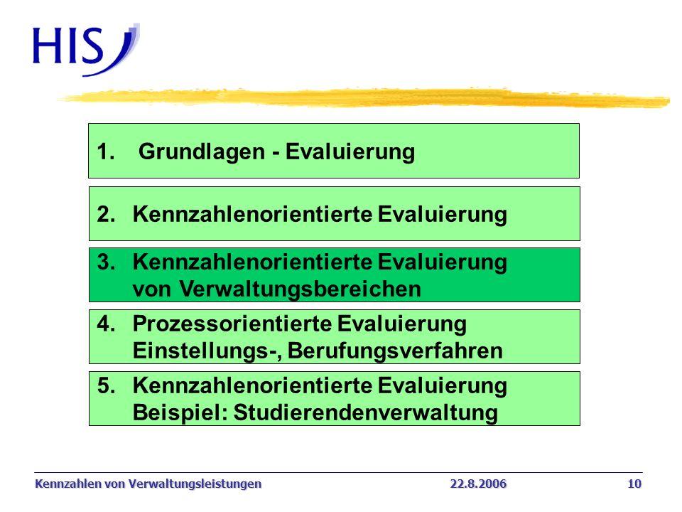 Kennzahlen von Verwaltungsleistungen22.8.2006 10 1. Grundlagen - Evaluierung 2.Kennzahlenorientierte Evaluierung 4. Prozessorientierte Evaluierung Ein