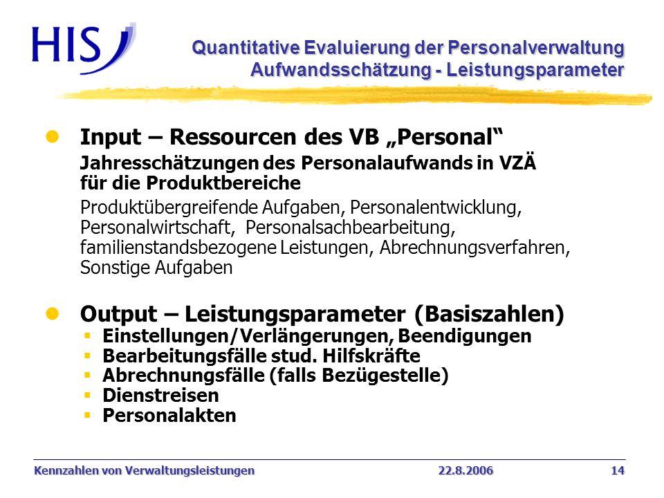 Kennzahlen von Verwaltungsleistungen22.8.2006 14 Quantitative Evaluierung der Personalverwaltung Aufwandsschätzung - Leistungsparameter l Input – Ress