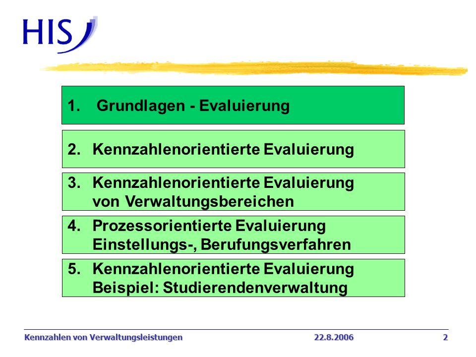 Kennzahlen von Verwaltungsleistungen22.8.2006 2 1. Grundlagen - Evaluierung 2.Kennzahlenorientierte Evaluierung 4. Prozessorientierte Evaluierung Eins
