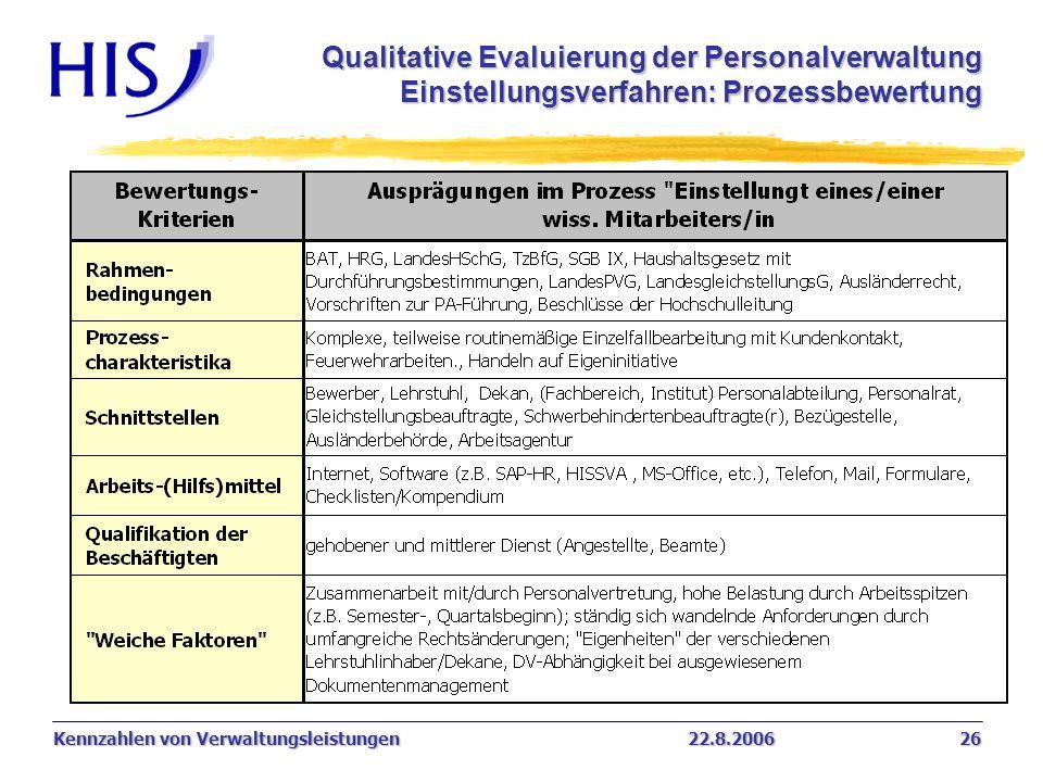 Kennzahlen von Verwaltungsleistungen22.8.2006 26 Qualitative Evaluierung der Personalverwaltung Einstellungsverfahren: Prozessbewertung