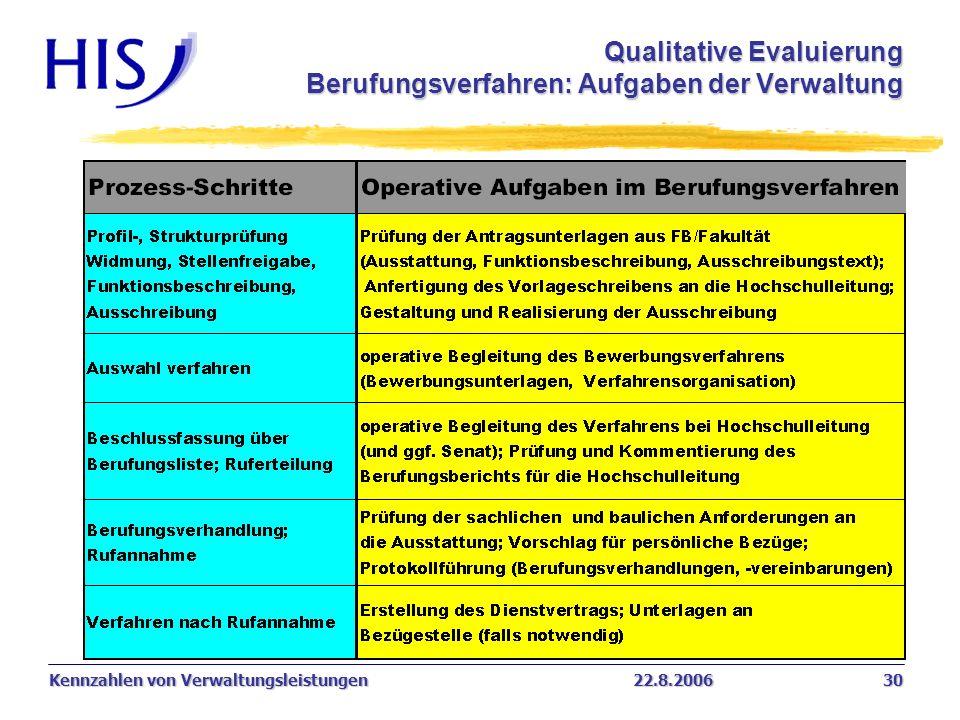 Kennzahlen von Verwaltungsleistungen22.8.2006 30 Qualitative Evaluierung Berufungsverfahren: Aufgaben der Verwaltung
