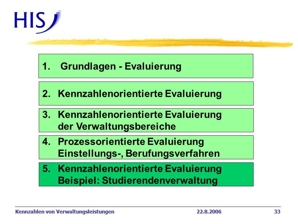 Kennzahlen von Verwaltungsleistungen22.8.2006 33 1. Grundlagen - Evaluierung 2.Kennzahlenorientierte Evaluierung 4. Prozessorientierte Evaluierung Ein