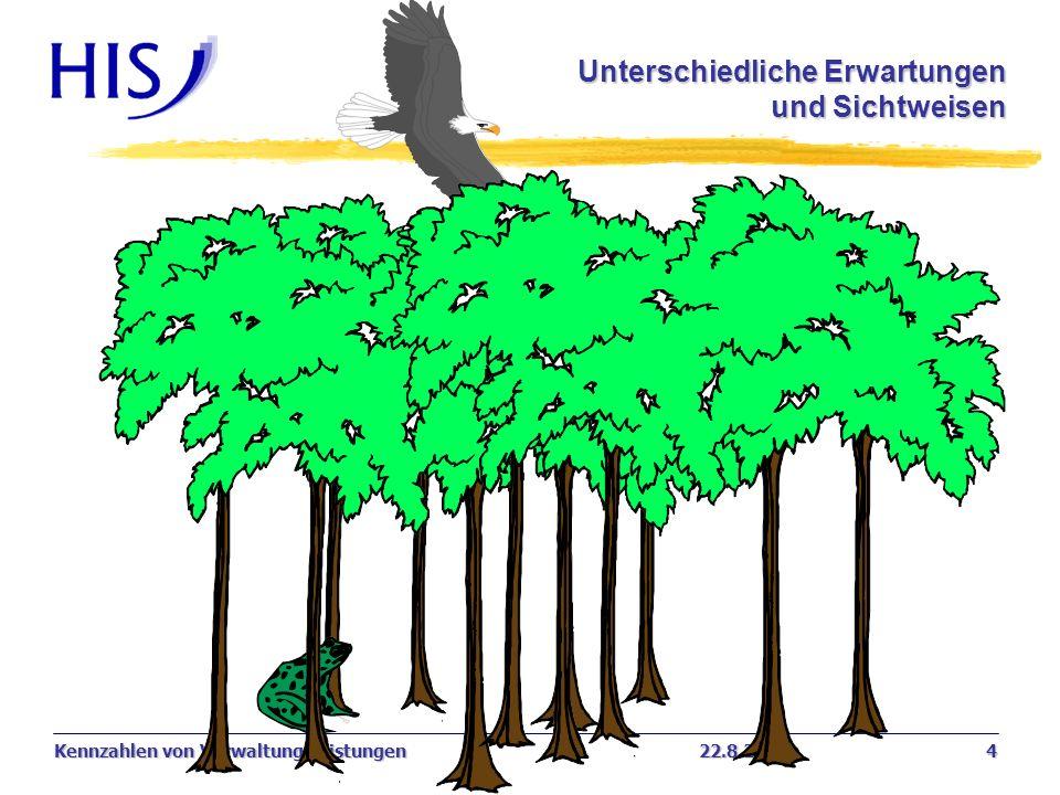 Kennzahlen von Verwaltungsleistungen22.8.2006 4 Unterschiedliche Erwartungen und Sichtweisen