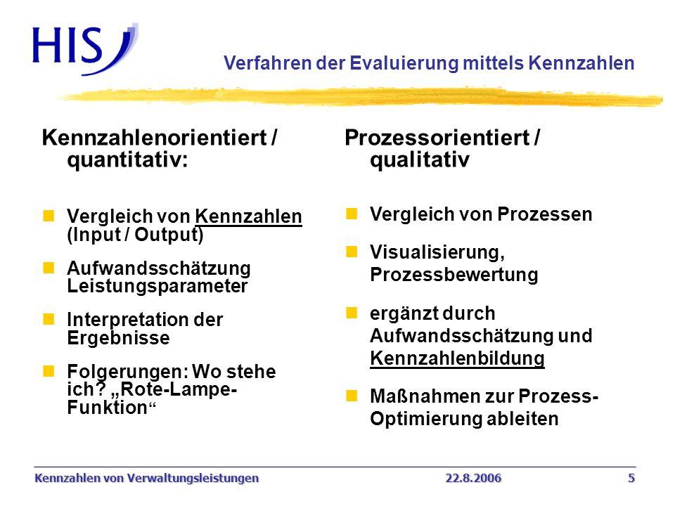 Kennzahlen von Verwaltungsleistungen22.8.2006 5 Kennzahlenorientiert / quantitativ: nVergleich von Kennzahlen (Input / Output) nAufwandsschätzung Leis