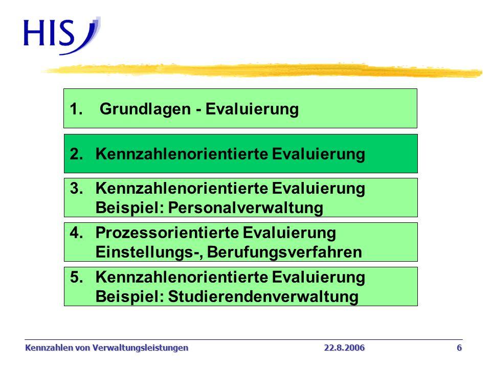 Kennzahlen von Verwaltungsleistungen22.8.2006 6 1. Grundlagen - Evaluierung 2.Kennzahlenorientierte Evaluierung 4. Prozessorientierte Evaluierung Eins