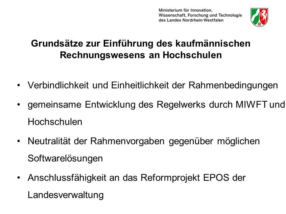 Ziel der Zusammenarbeit Auf die Bedürfnisse und Besonderheiten der Hochschulen abgestimmtes Regelwerk unter Berücksichtigung des Verwaltungskontenrahmens in der NRW-Fassung einheitlicher Richtlinien für Inventarisierung und Buchführung Aufstellung von GuV und der Bilanz nach Handelsrecht