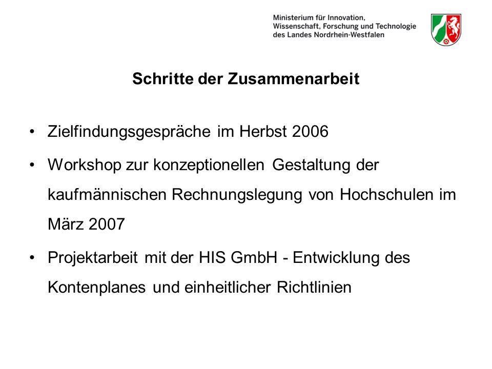 Schritte der Zusammenarbeit Zielfindungsgespräche im Herbst 2006 Workshop zur konzeptionellen Gestaltung der kaufmännischen Rechnungslegung von Hochschulen im März 2007 Projektarbeit mit der HIS GmbH - Entwicklung des Kontenplanes und einheitlicher Richtlinien