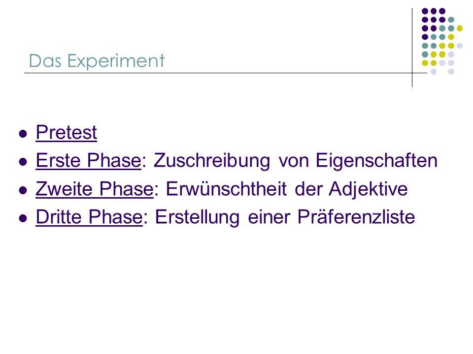 Das Experiment Pretest Erste Phase: Zuschreibung von Eigenschaften Zweite Phase: Erwünschtheit der Adjektive Dritte Phase: Erstellung einer Präferenzl