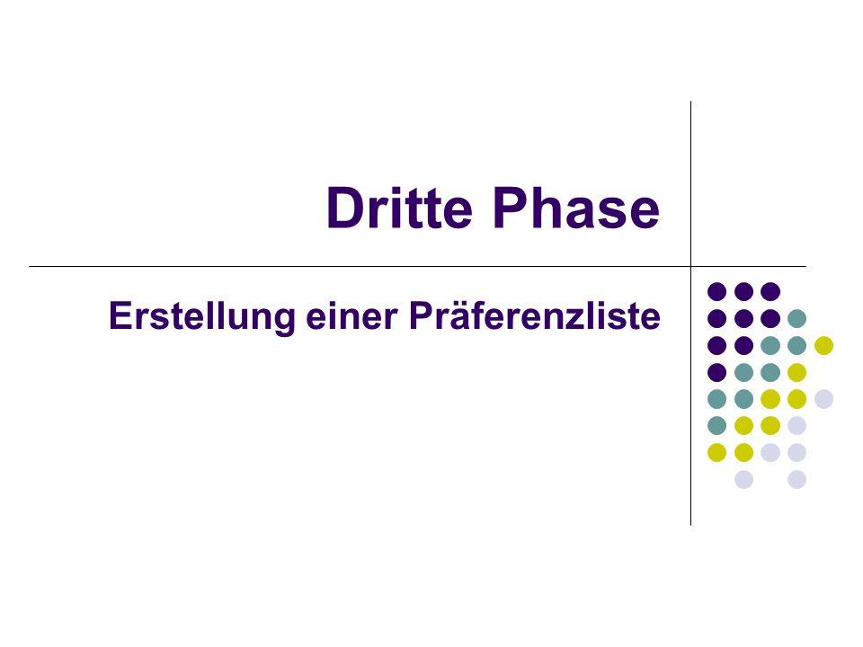Dritte Phase Erstellung einer Präferenzliste