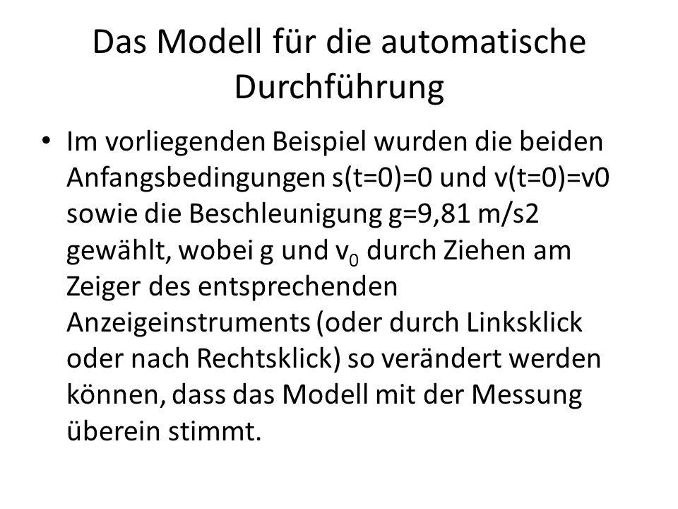Das Modell für die automatische Durchführung Im vorliegenden Beispiel wurden die beiden Anfangsbedingungen s(t=0)=0 und v(t=0)=v0 sowie die Beschleuni
