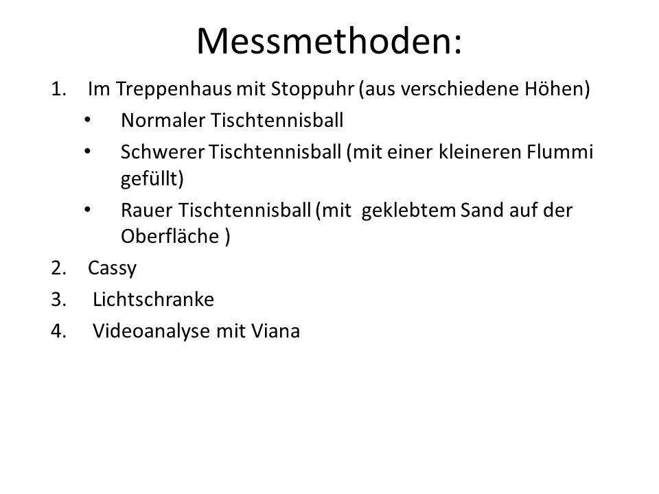 Messmethoden: 1.Im Treppenhaus mit Stoppuhr (aus verschiedene Höhen) Normaler Tischtennisball Schwerer Tischtennisball (mit einer kleineren Flummi gef