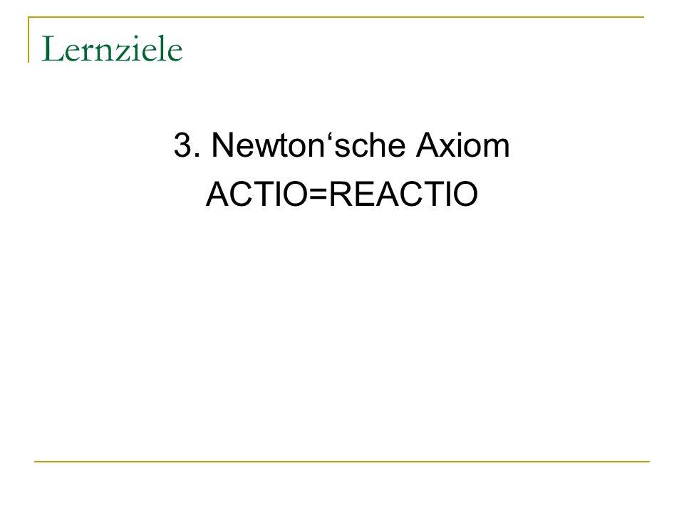 Lernziele 3. Newtonsche Axiom ACTIO=REACTIO