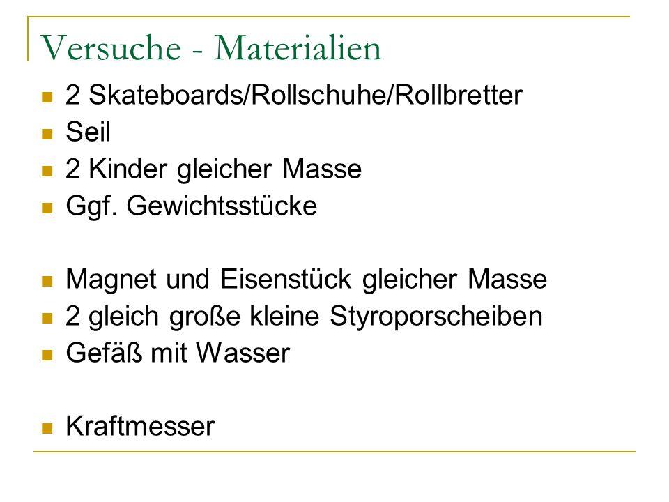 Versuche - Materialien 2 Skateboards/Rollschuhe/Rollbretter Seil 2 Kinder gleicher Masse Ggf.