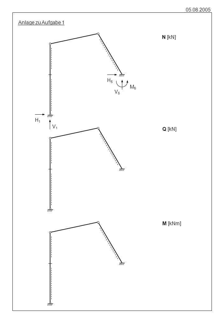05.08.2005 Aufgabe 2 x z 2,00 12 34 5 1 2,00 [m] 4,003,002,00 Gegeben ist das dargestellte ebene Stabwerk, das durch eine Stützensenkung des Auflagers am Knoten 5 um 5Z = 0,20 m belastet wird.
