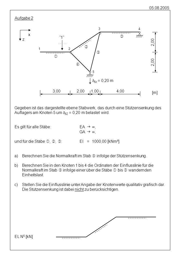 05.08.2005 Aufgabe 2 x z 2,00 12 34 5 1 2,00 [m] 4,003,002,00 Gegeben ist das dargestellte ebene Stabwerk, das durch eine Stützensenkung des Auflagers