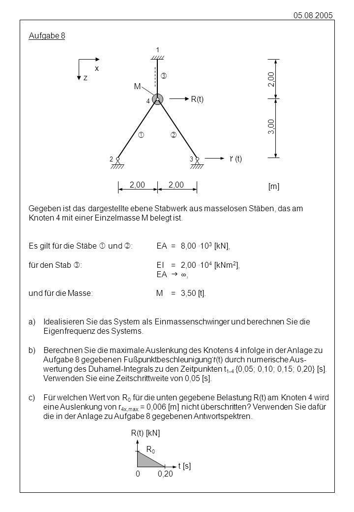 05.08.2005 Aufgabe 8 2,00 1 2 [m] 3 M 4 2,00 3,00 2,00 R(t) r (t) R(t) [kN] t [s] 0 0,20 R0R0 Gegeben ist das dargestellte ebene Stabwerk aus masselos