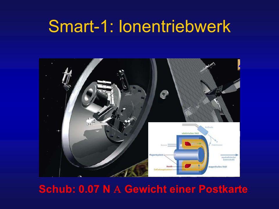 Smart-1: Ionentriebwerk Schub: 0.07 N Gewicht einer Postkarte