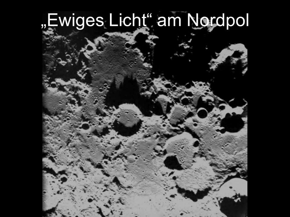 Ewiges Licht am Nordpol