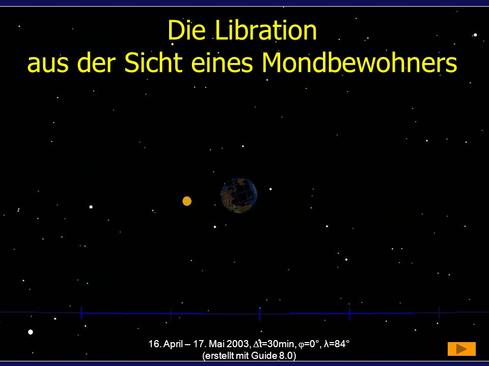 Die Libration aus der Sicht eines Mondbewohners 16. April – 17. Mai 2003, t=30min, =0°, λ=84° (erstellt mit Guide 8.0)